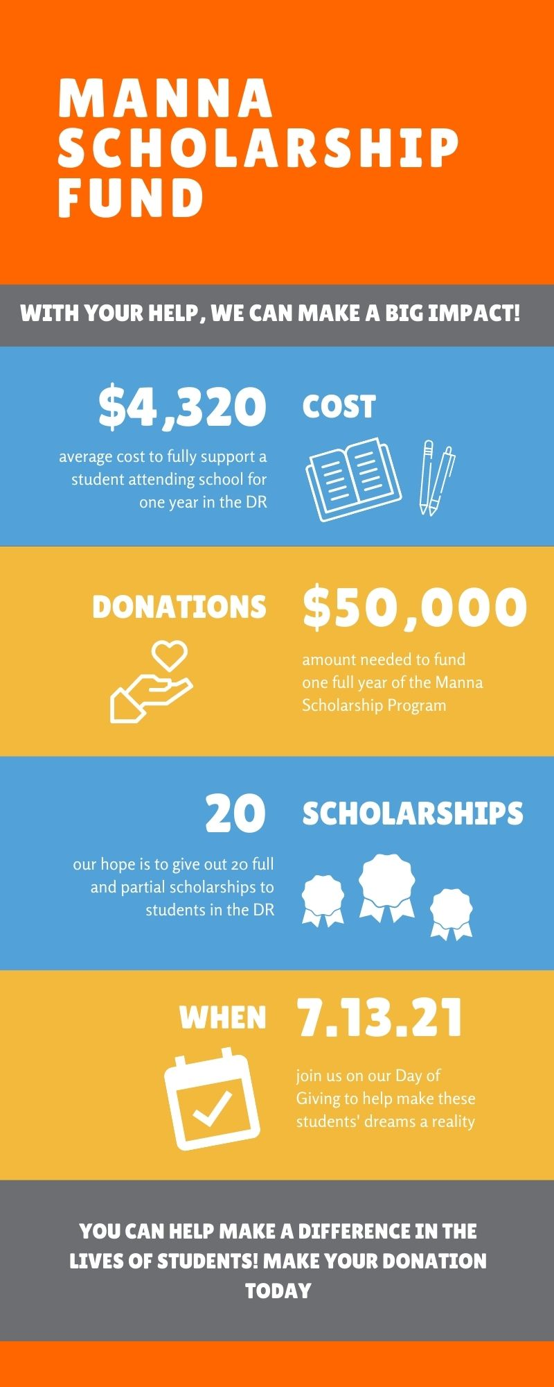 Blue and Yellow Educate Kids Charity Infographic (1)